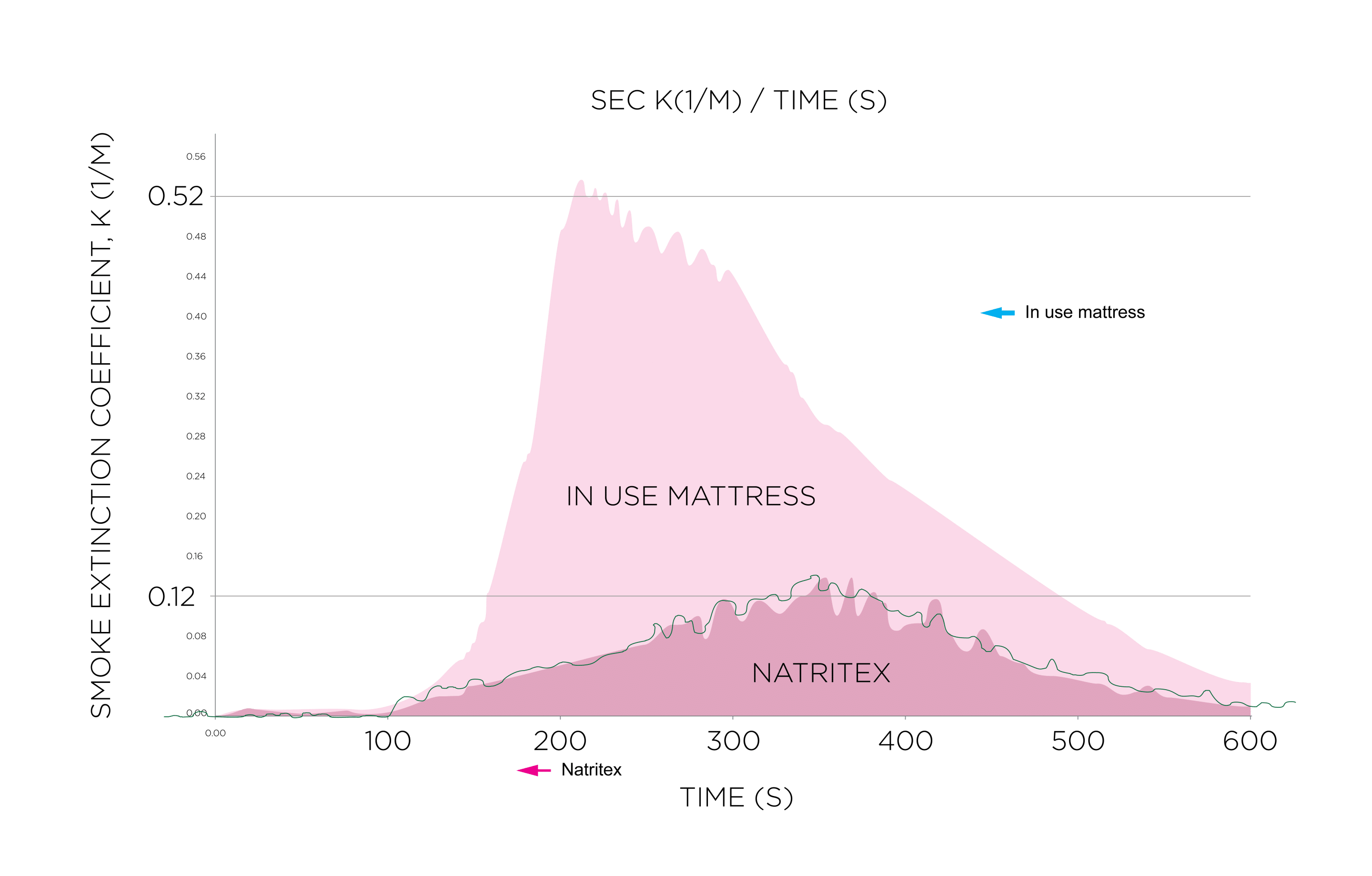 Heat-Release-Rate-by-Time-(s)-2